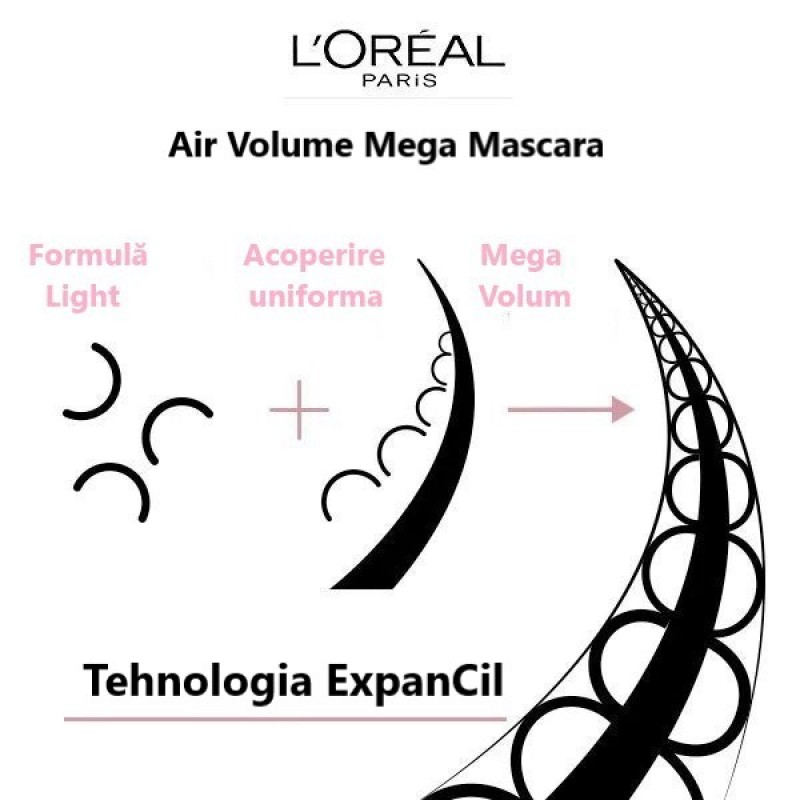 Air Volume Mega Mascara L'Oreal